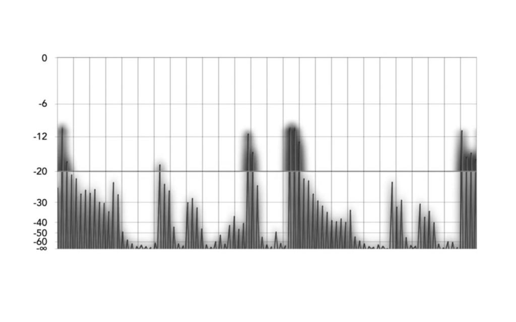 Signal à -10 dBFS