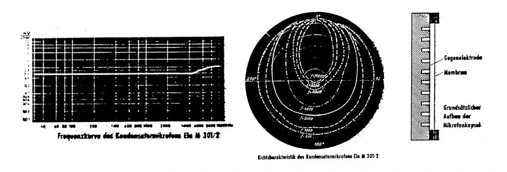 Capsule Neumann M9