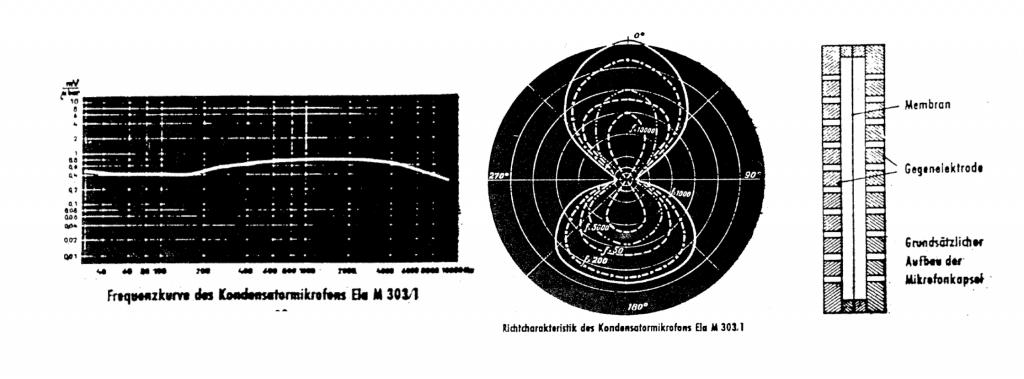 Capsule Neumann M8